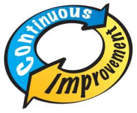 Continuous Improvement